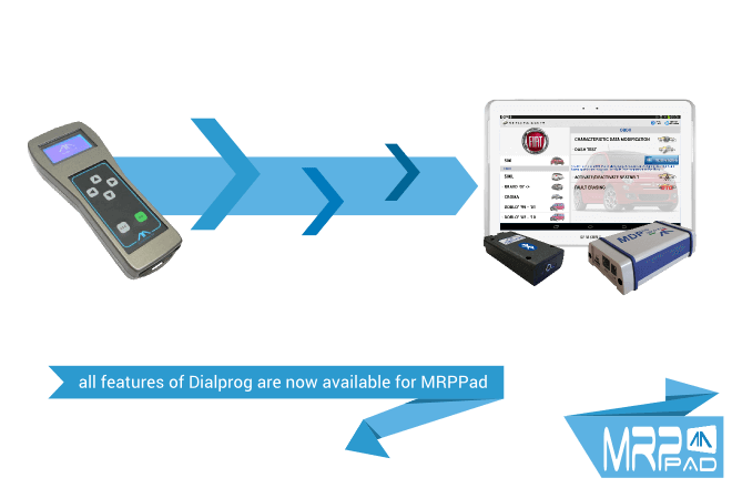 Dialprog features available for MRPPad