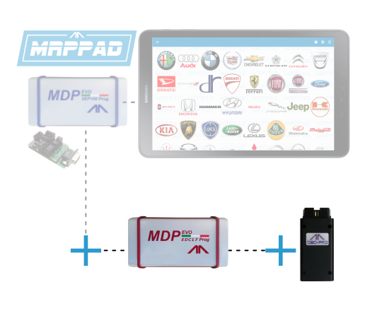 Upgrade MRPPad XEP100Prog to MRPPad FULL