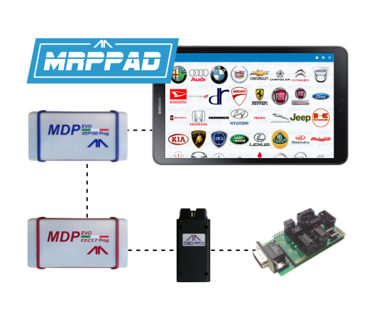 MRPPad FULL Edition