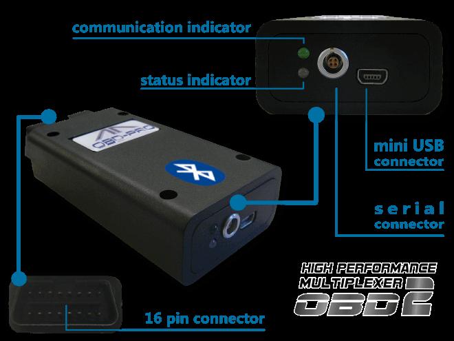 OBD plug ensemble