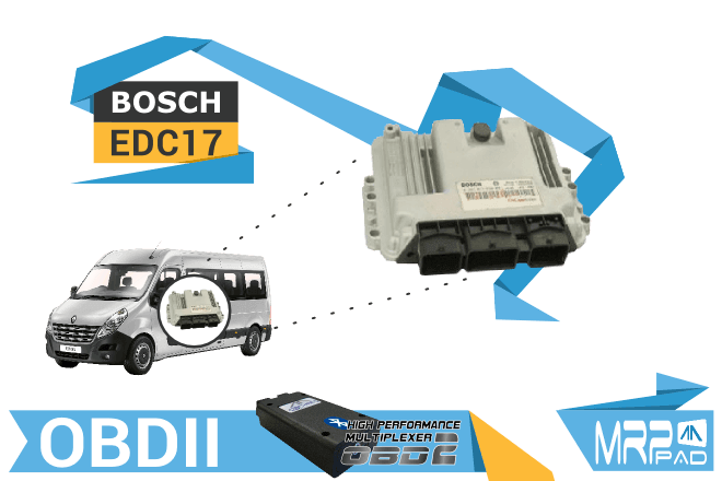 MRPPad version 1.66 Bosch EDC17 Renault via OBDII