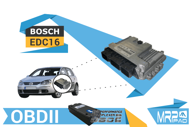 MRPPad version 1.67 Bosch EC16 VAG group