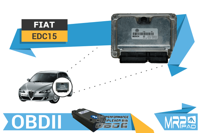 MRPPad version 1.72 EDC17 ECUs Fiat group EDC17Prog