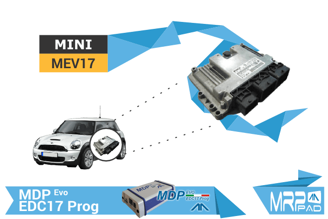 MRPPad v1.75 Mini MEV17 and IAW5NF EDC17Prog