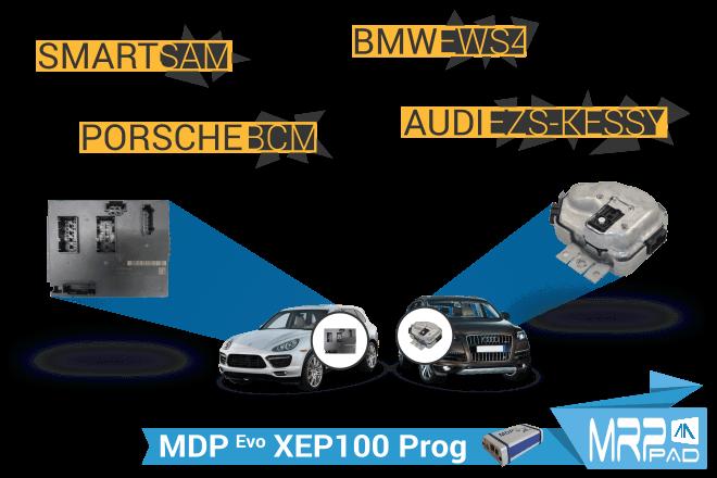 MRPPad 1.93 Audi-ELV Porsche-BCM BMW-EWS4 Smart-SAM