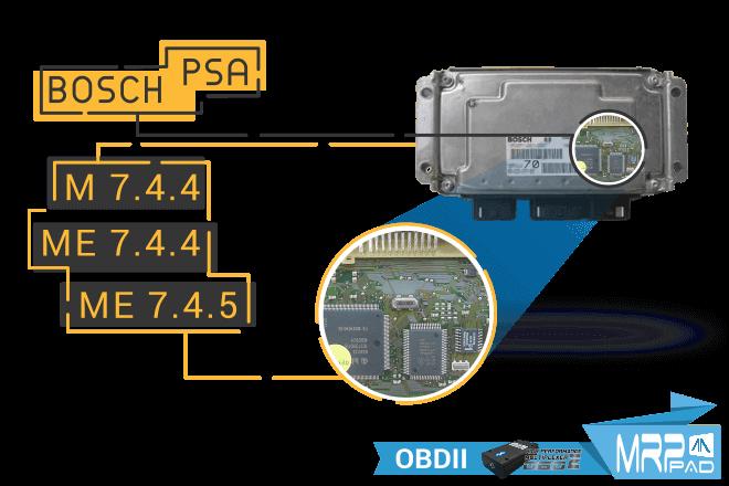 MRPPad V 1.98 Bosch PSA M-ME 7.4.4 ME 7.4.5