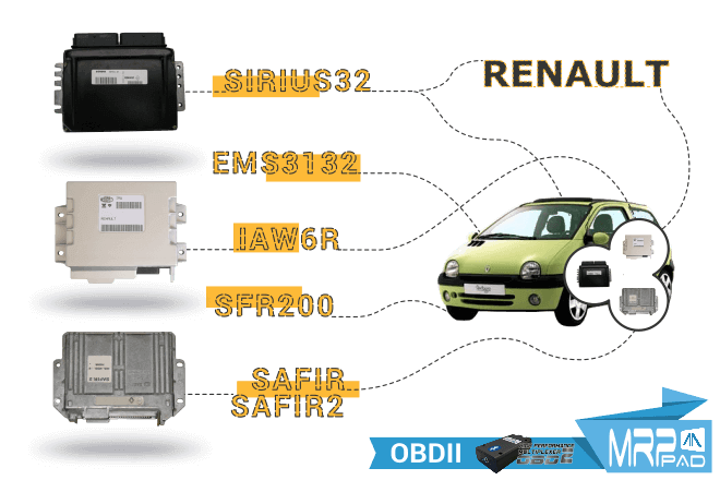 MRPPad v2.01 Renault Sirius Safir IAW SFR EMS