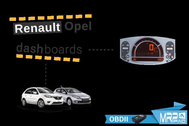 MRPPad V 2.13 Renault Operl dashboards